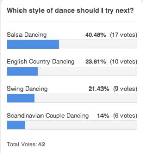 Dance Poll
